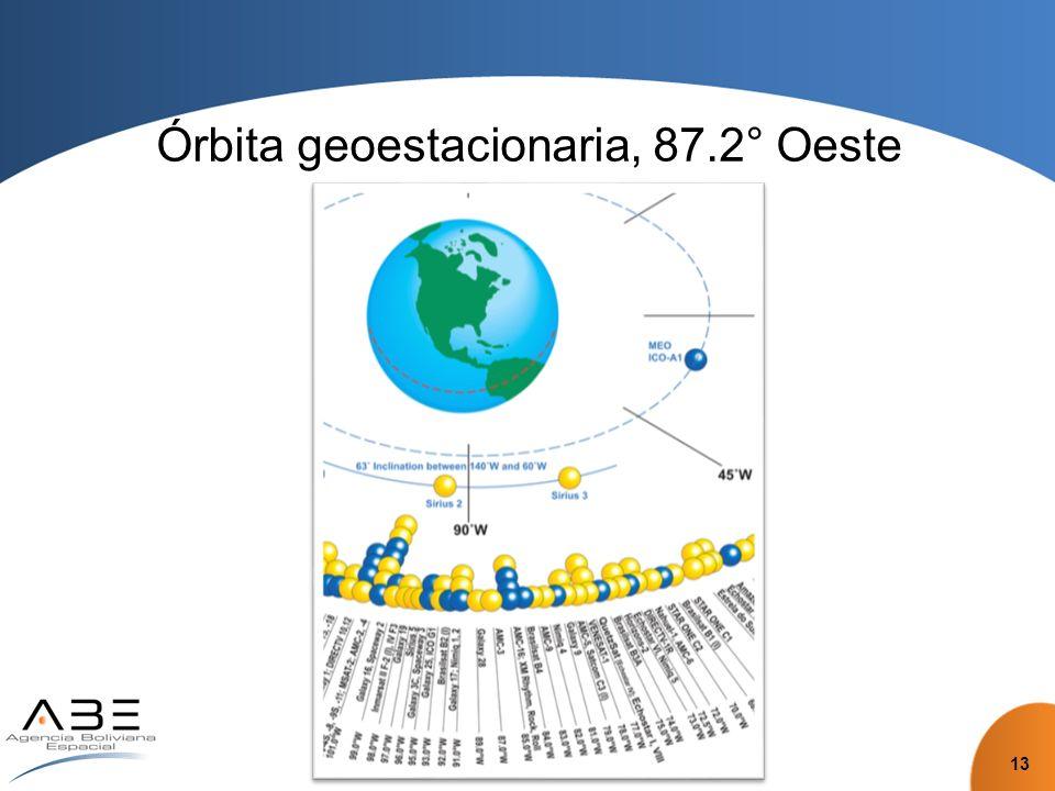 Órbita geoestacionaria, 87.2° Oeste