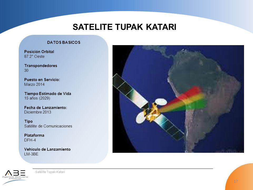 SATELITE TUPAK KATARI DATOS BASICOS. Posición Orbital. 87.2° Oeste. Transpondedores. 30. Puesto en Servicio:
