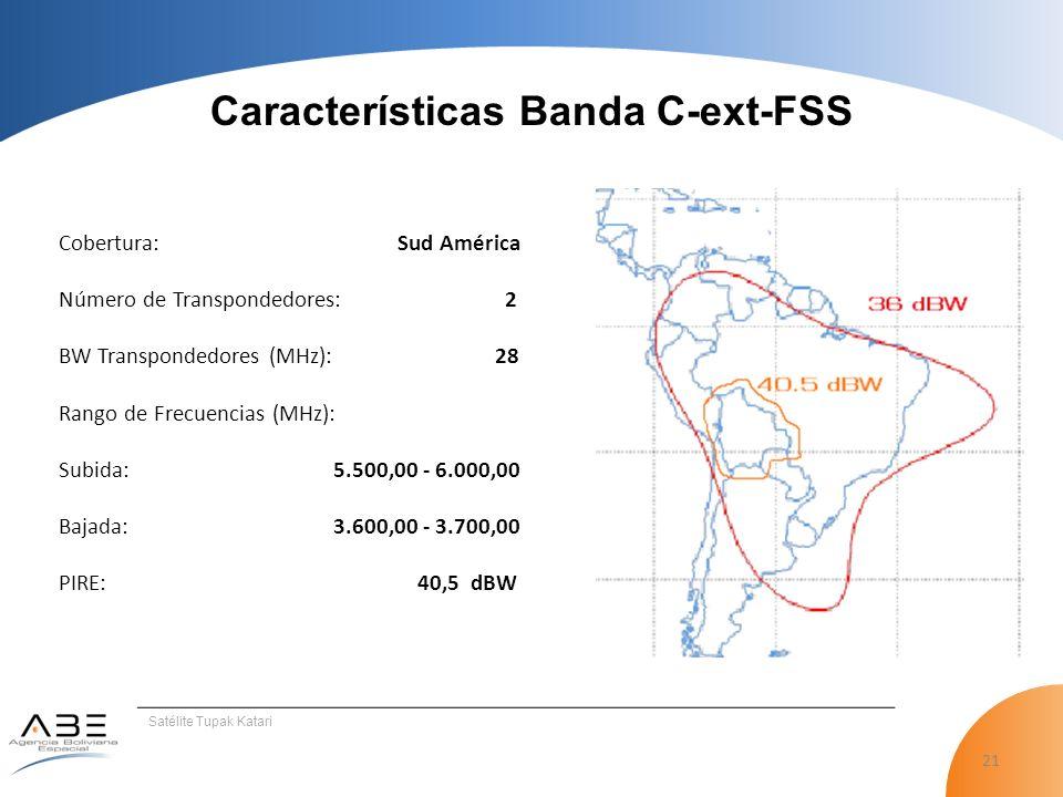 Características Banda C-ext-FSS