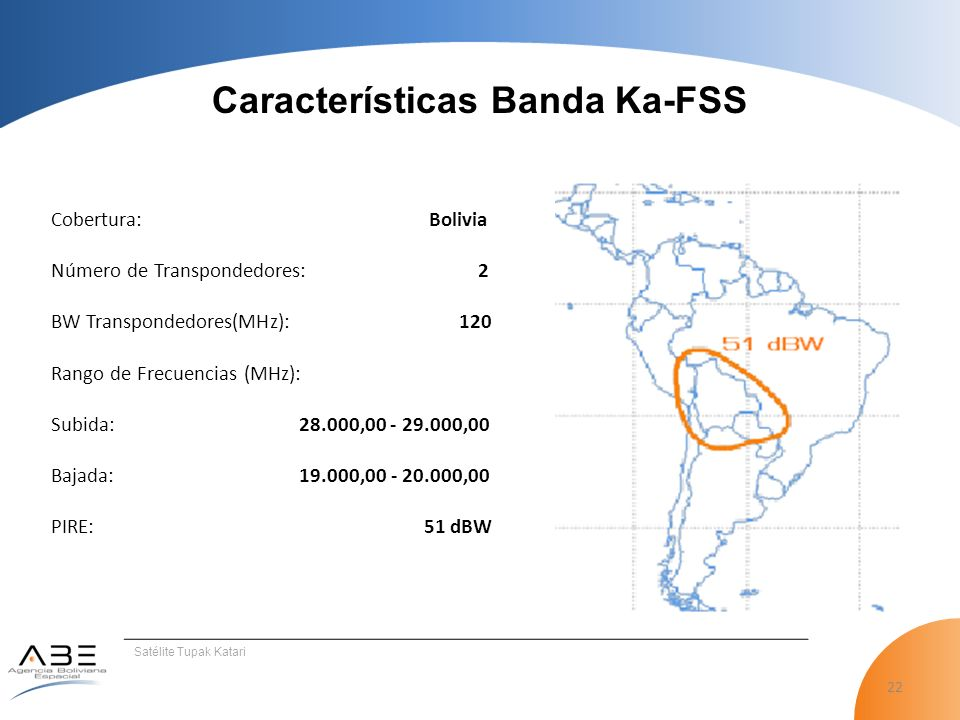 Características Banda Ka-FSS