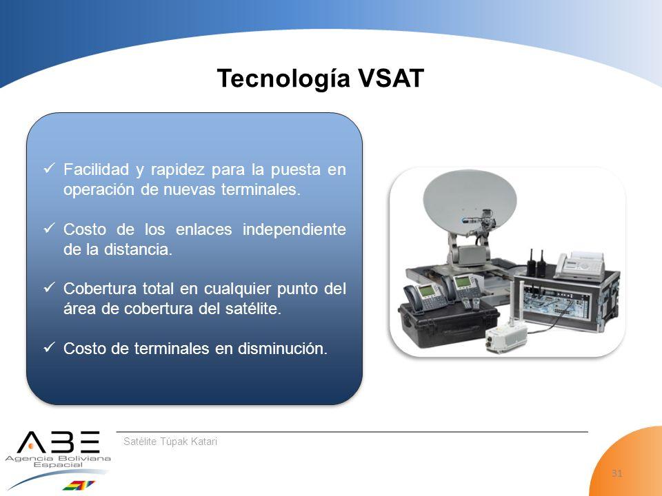 Tecnología VSAT Facilidad y rapidez para la puesta en operación de nuevas terminales. Costo de los enlaces independiente de la distancia.