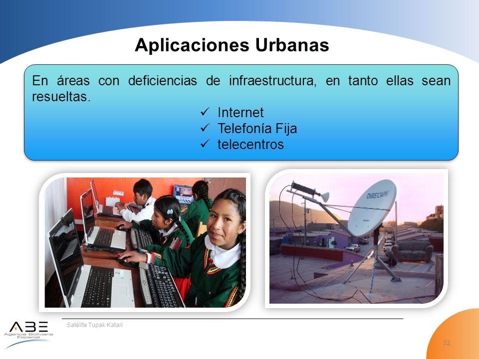 Aplicaciones Urbanas En áreas con deficiencias de infraestructura, en tanto ellas sean resueltas. Internet.
