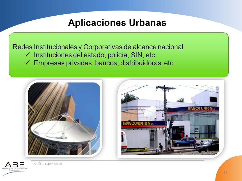 Aplicaciones Urbanas Redes Institucionales y Corporativas de alcance nacional. Instituciones del estado, policía, SIN, etc.