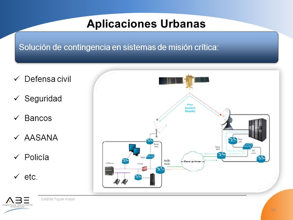 Aplicaciones Urbanas Solución de contingencia en sistemas de misión crítica: Defensa civil. Seguridad.