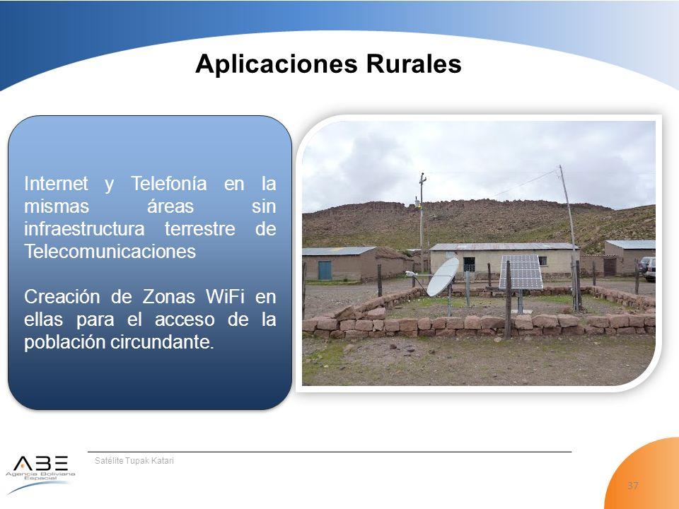 Aplicaciones Rurales Internet y Telefonía en la mismas áreas sin infraestructura terrestre de Telecomunicaciones.