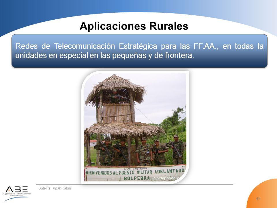 Aplicaciones Rurales Redes de Telecomunicación Estratégica para las FF.AA., en todas la unidades en especial en las pequeñas y de frontera.