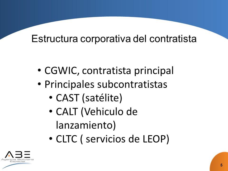 Estructura corporativa del contratista