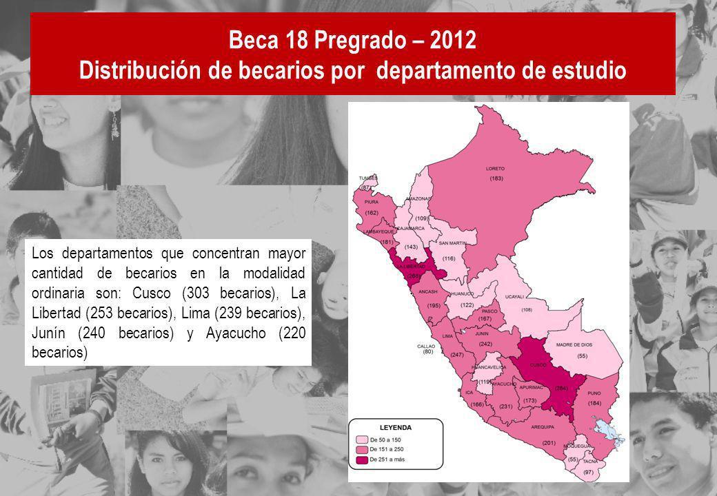 Beca 18 Pregrado – 2012 Distribución de becarios por departamento de estudio