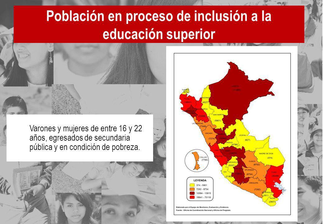 Población en proceso de inclusión a la educación superior