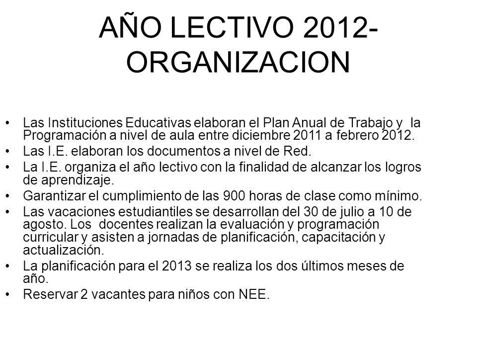AÑO LECTIVO 2012-ORGANIZACION