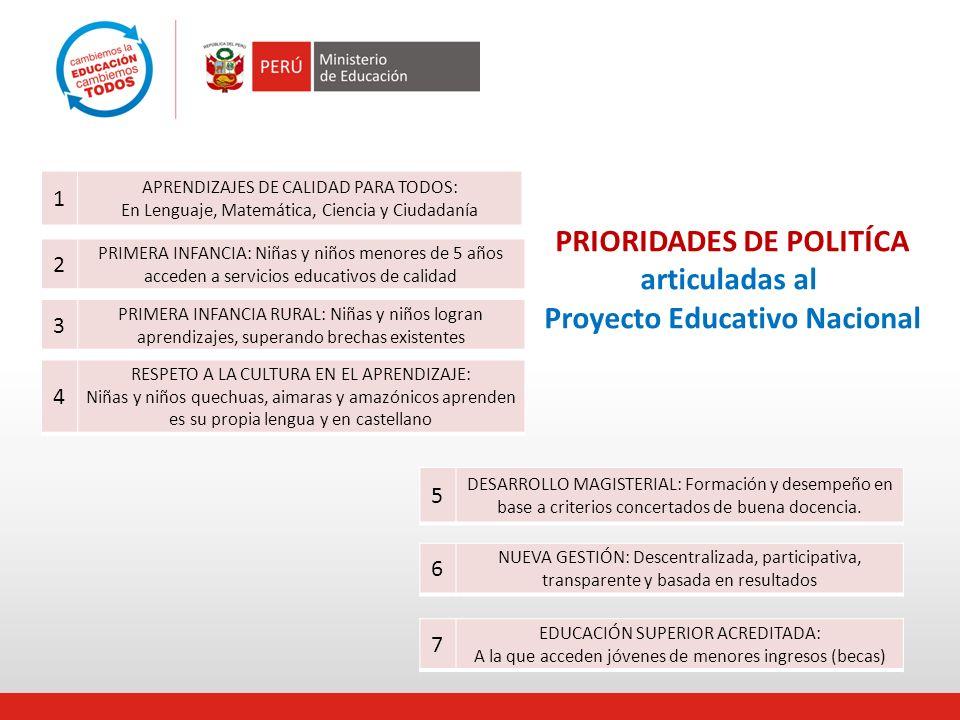 PRIORIDADES DE POLITÍCA Proyecto Educativo Nacional