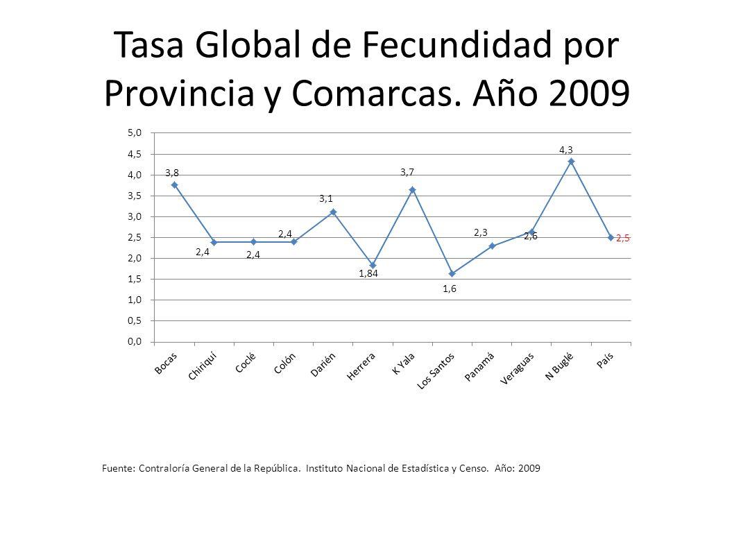 Tasa Global de Fecundidad por Provincia y Comarcas. Año 2009