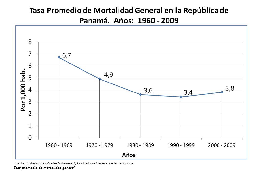 Tasa Promedio de Mortalidad General en la República de Panamá