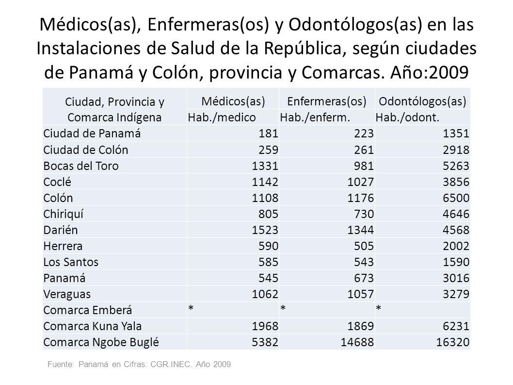 Ciudad, Provincia y Comarca Indígena
