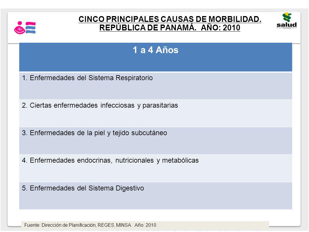 CINCO PRINCIPALES CAUSAS DE MORBILIDAD. REPÚBLICA DE PANAMÁ. AÑO: 2010