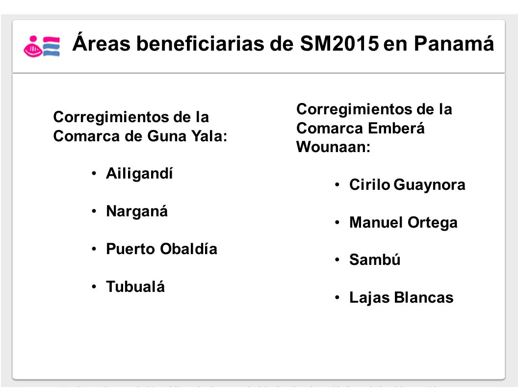 Áreas beneficiarias de SM2015 en Panamá