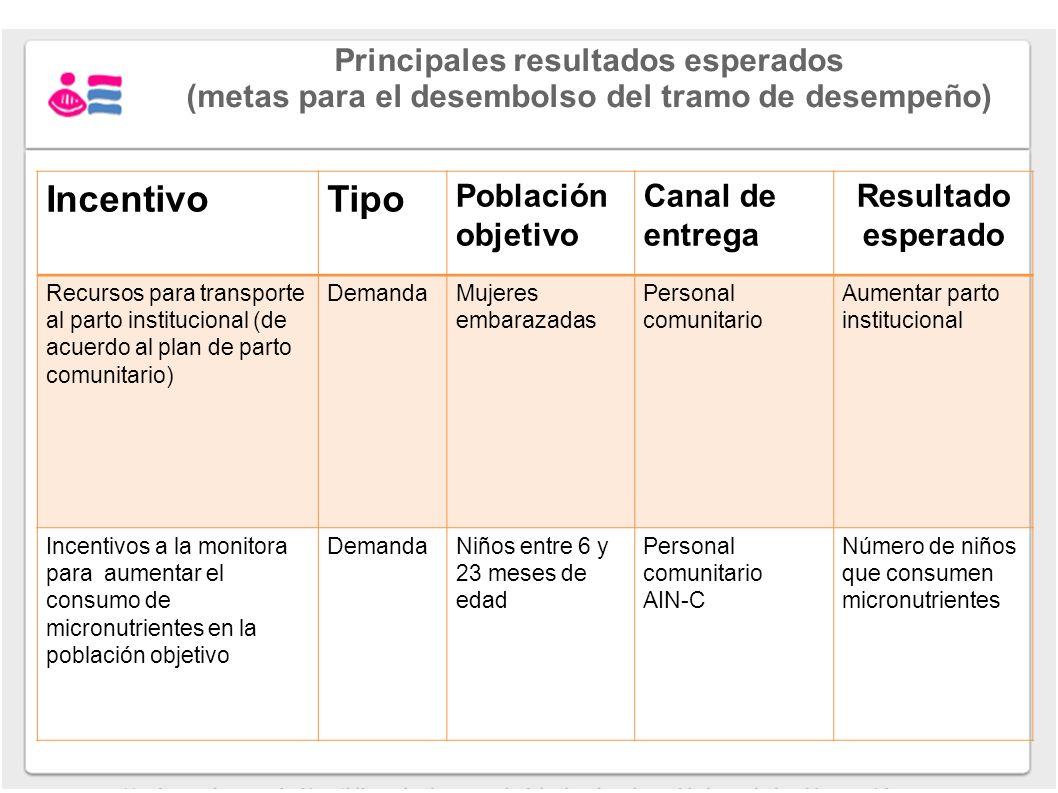 Principales resultados esperados (metas para el desembolso del tramo de desempeño)