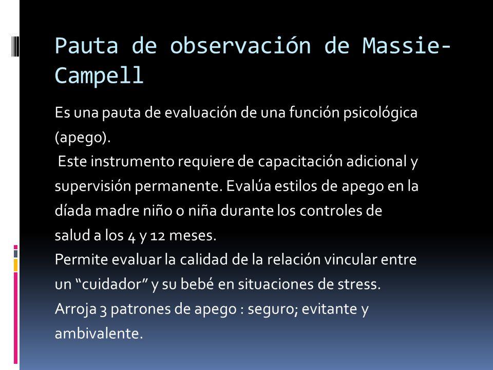 Pauta de observación de Massie-Campell