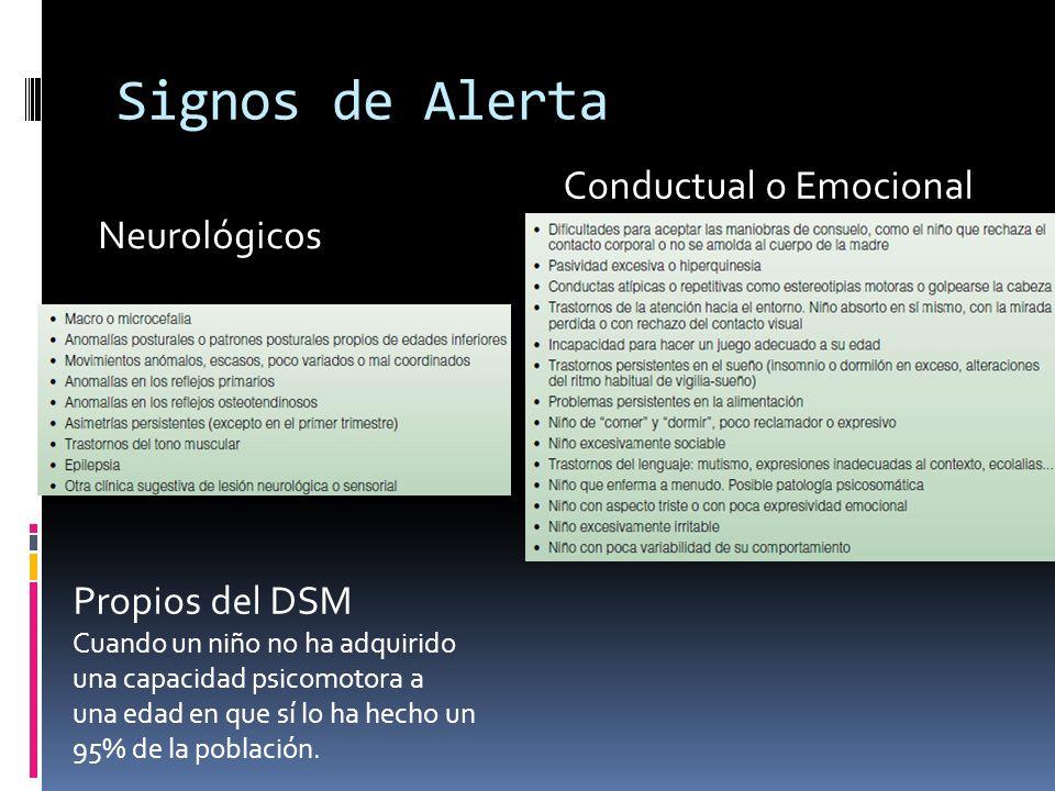 Signos de Alerta Conductual o Emocional Neurológicos Propios del DSM