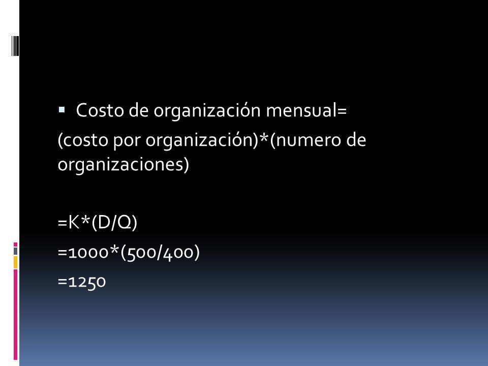 Costo de organización mensual=