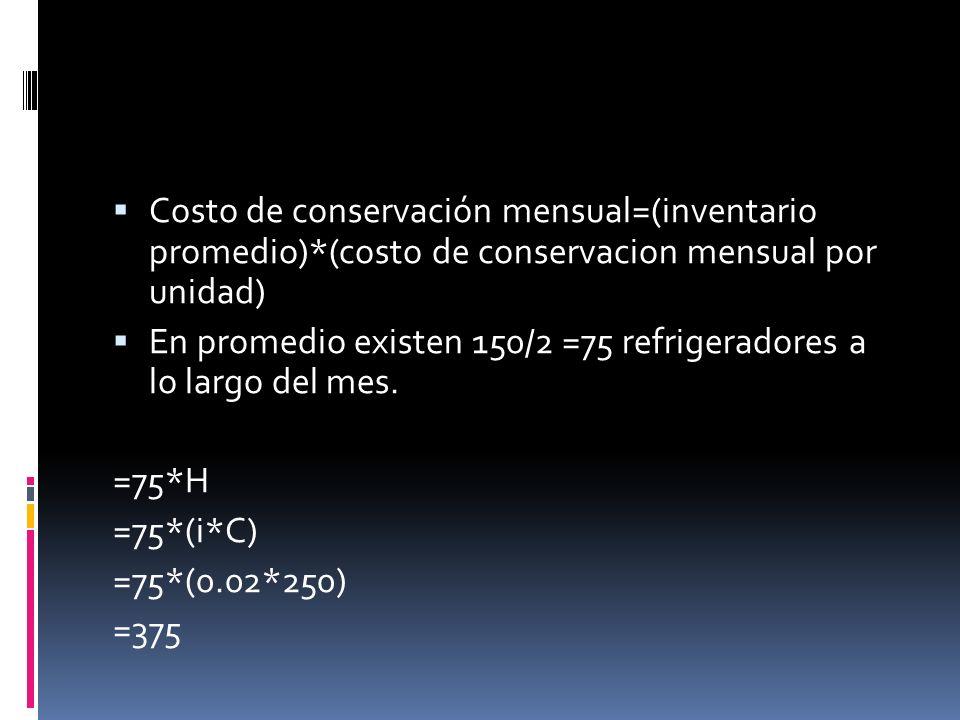 Costo de conservación mensual=(inventario promedio)