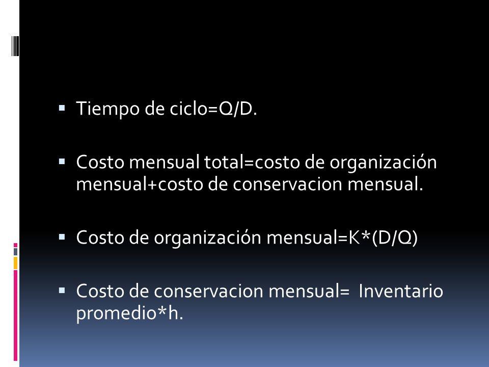 Tiempo de ciclo=Q/D. Costo mensual total=costo de organización mensual+costo de conservacion mensual.