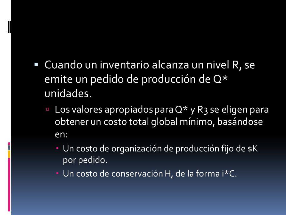 Cuando un inventario alcanza un nivel R, se emite un pedido de producción de Q* unidades.