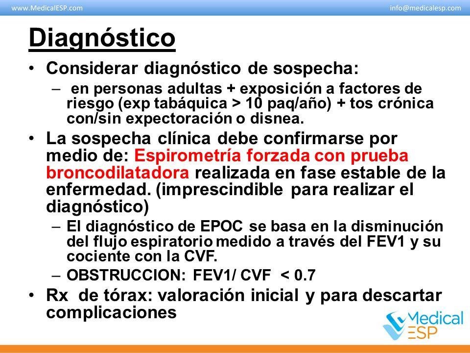 Diagnóstico Considerar diagnóstico de sospecha: