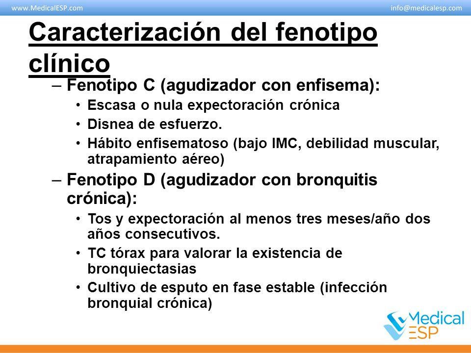 Caracterización del fenotipo clínico