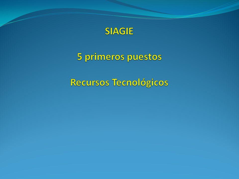 SIAGIE 5 primeros puestos Recursos Tecnológicos