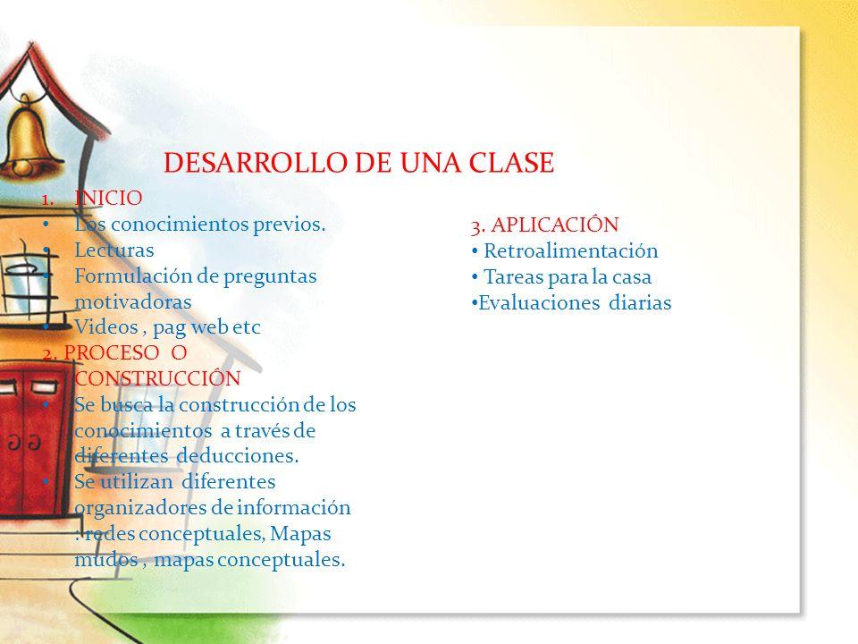 DESARROLLO DE UNA CLASE