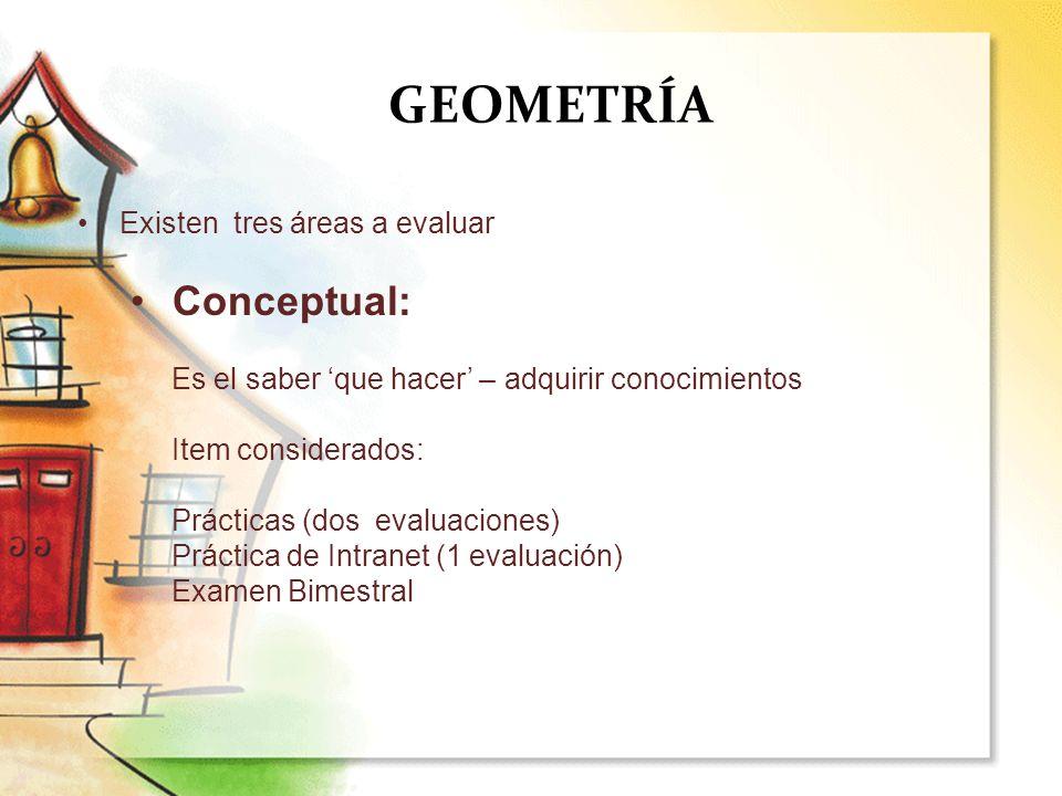 GEOMETRÍA Conceptual: Existen tres áreas a evaluar