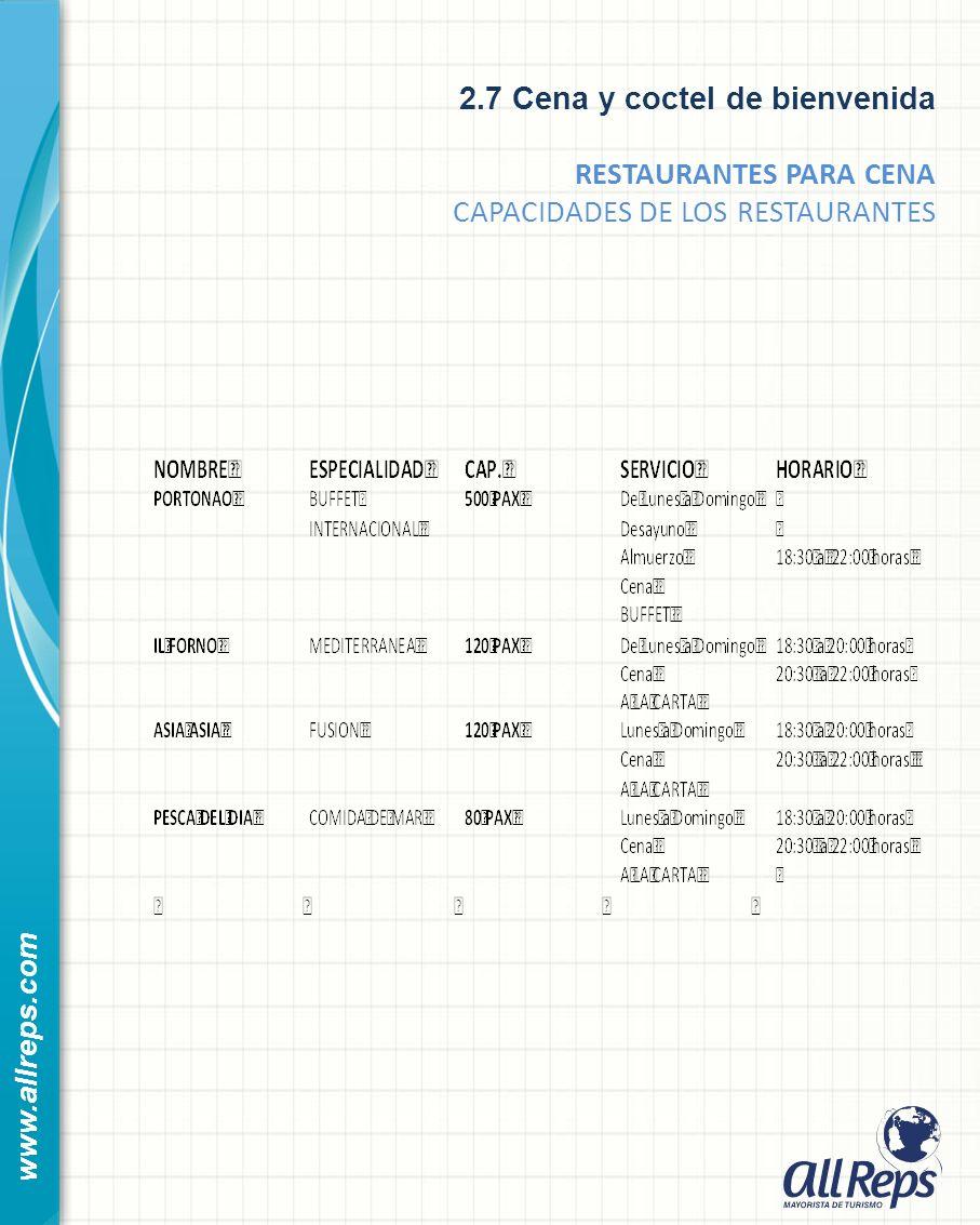 2.7 Cena y coctel de bienvenida RESTAURANTES PARA CENA CAPACIDADES DE LOS RESTAURANTES