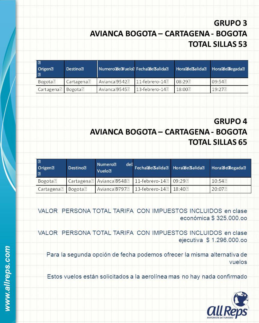 AVIANCA BOGOTA – CARTAGENA - BOGOTA TOTAL SILLAS 53