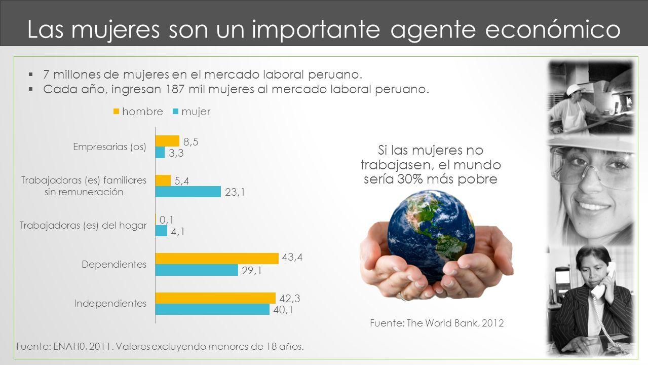 Las mujeres son un importante agente económico