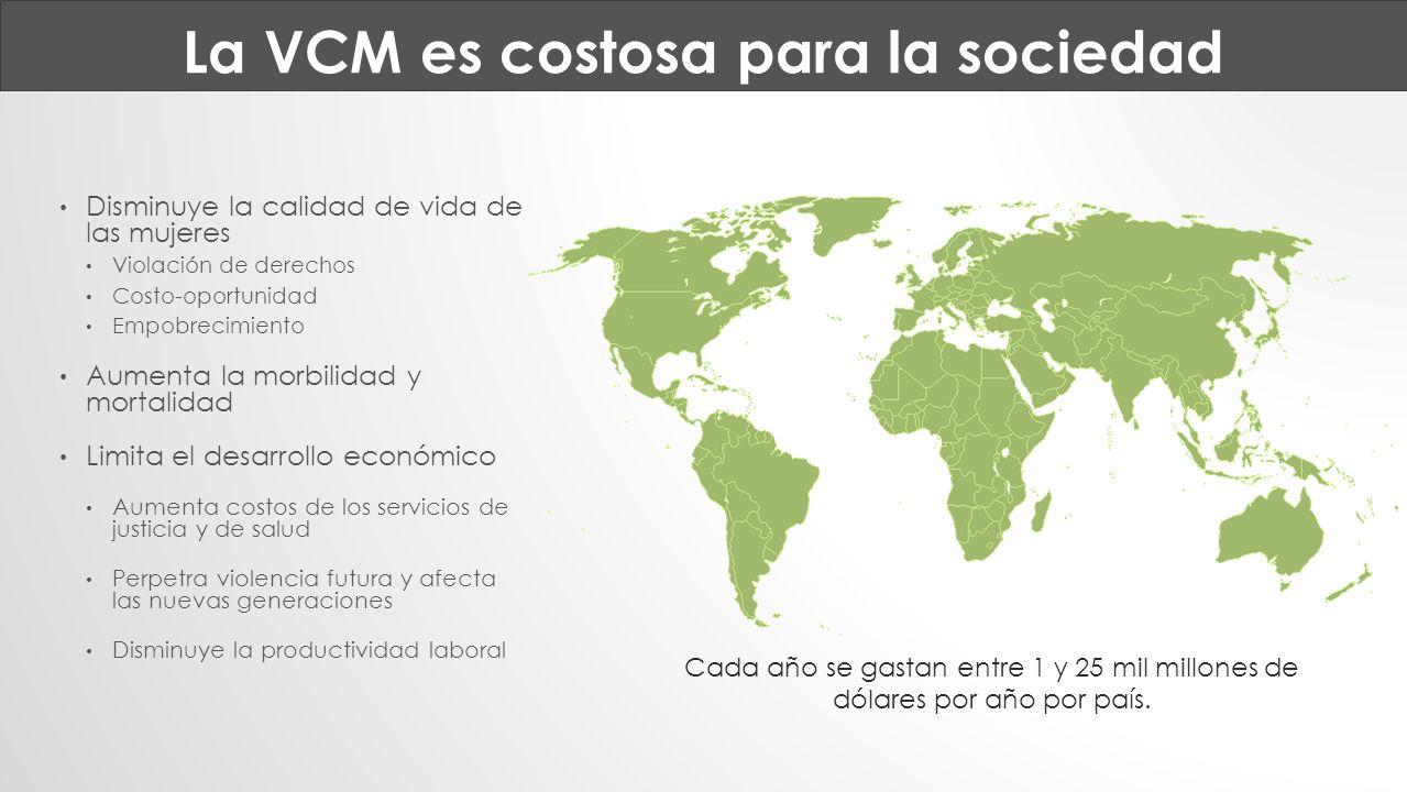 La VCM es costosa para la sociedad