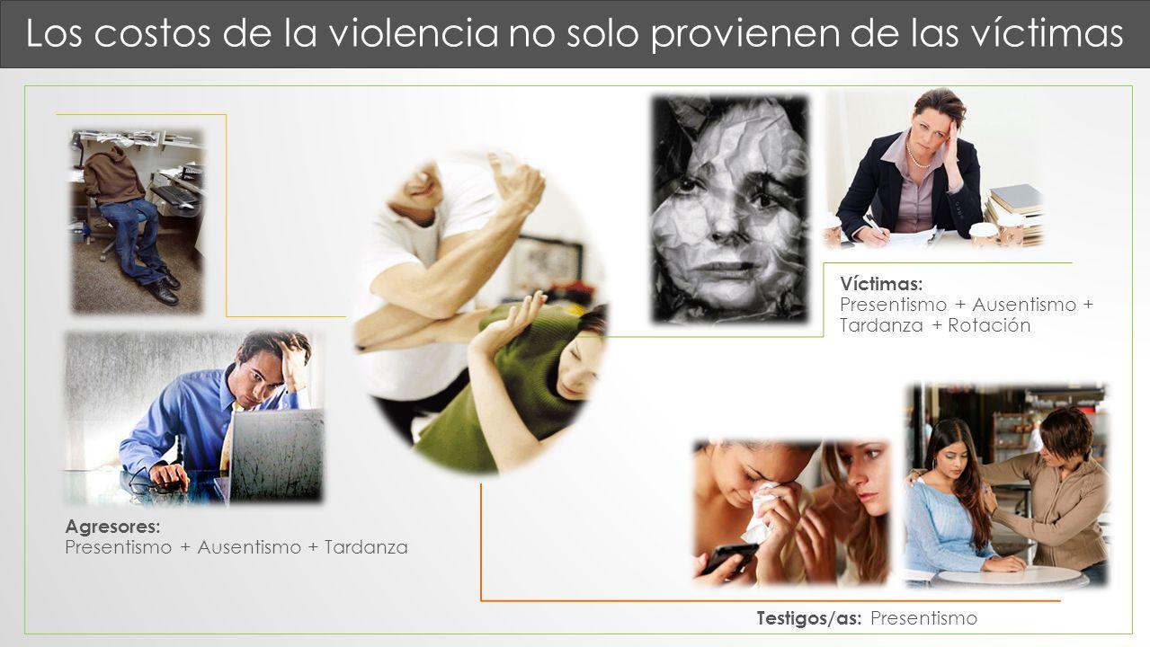 Los costos de la violencia no solo provienen de las víctimas