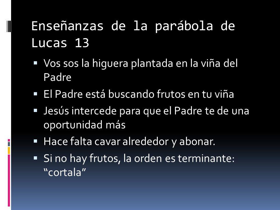 Enseñanzas de la parábola de Lucas 13