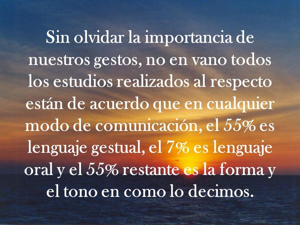 Sin olvidar la importancia de nuestros gestos, no en vano todos los estudios realizados al respecto están de acuerdo que en cualquier modo de comunicación, el 55% es lenguaje gestual, el 7% es lenguaje oral y el 55% restante es la forma y el tono en como lo decimos.