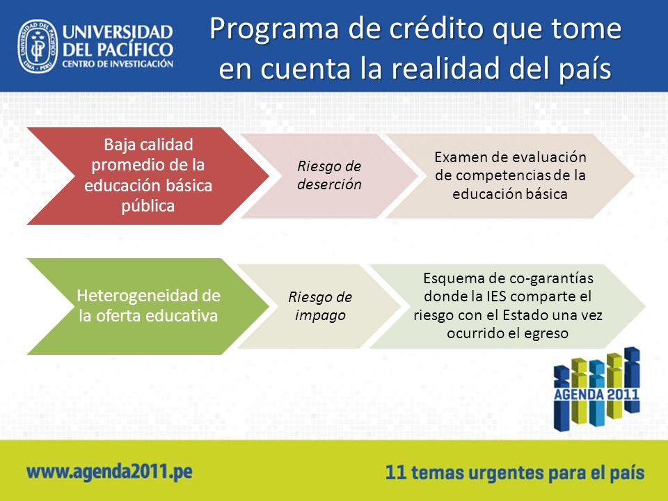 Programa de crédito que tome en cuenta la realidad del país