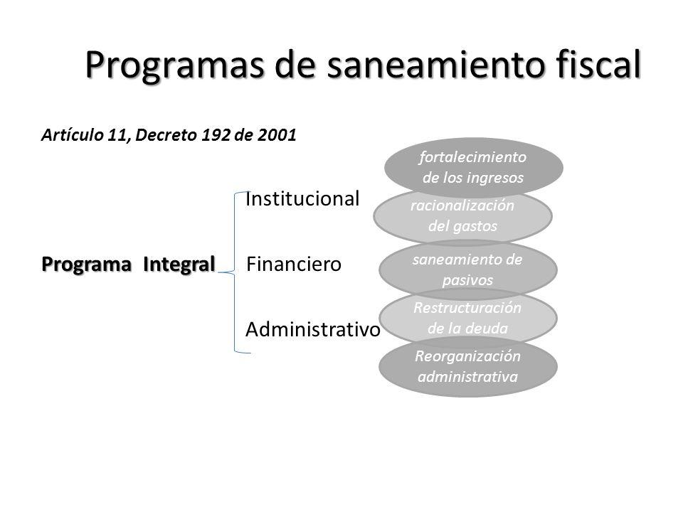 Programas de saneamiento fiscal