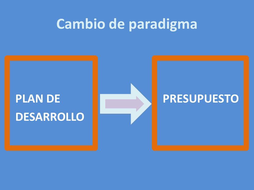 Cambio de paradigma PLAN DE DESARROLLO PRESUPUESTO