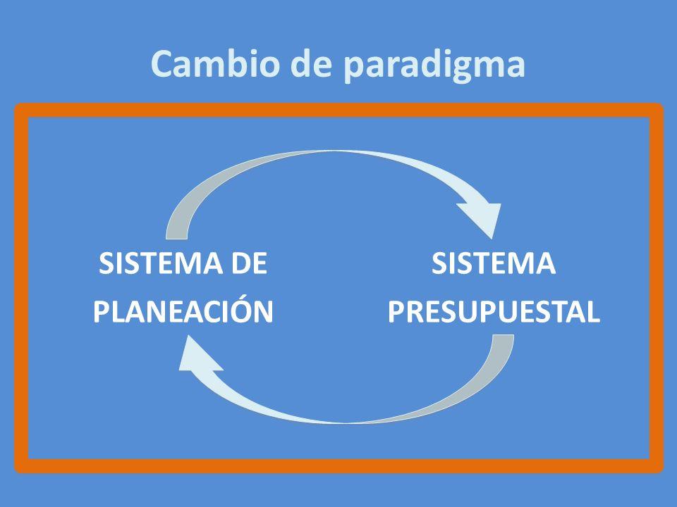 Cambio de paradigma SISTEMA DE PLANEACIÓN SISTEMA PRESUPUESTAL