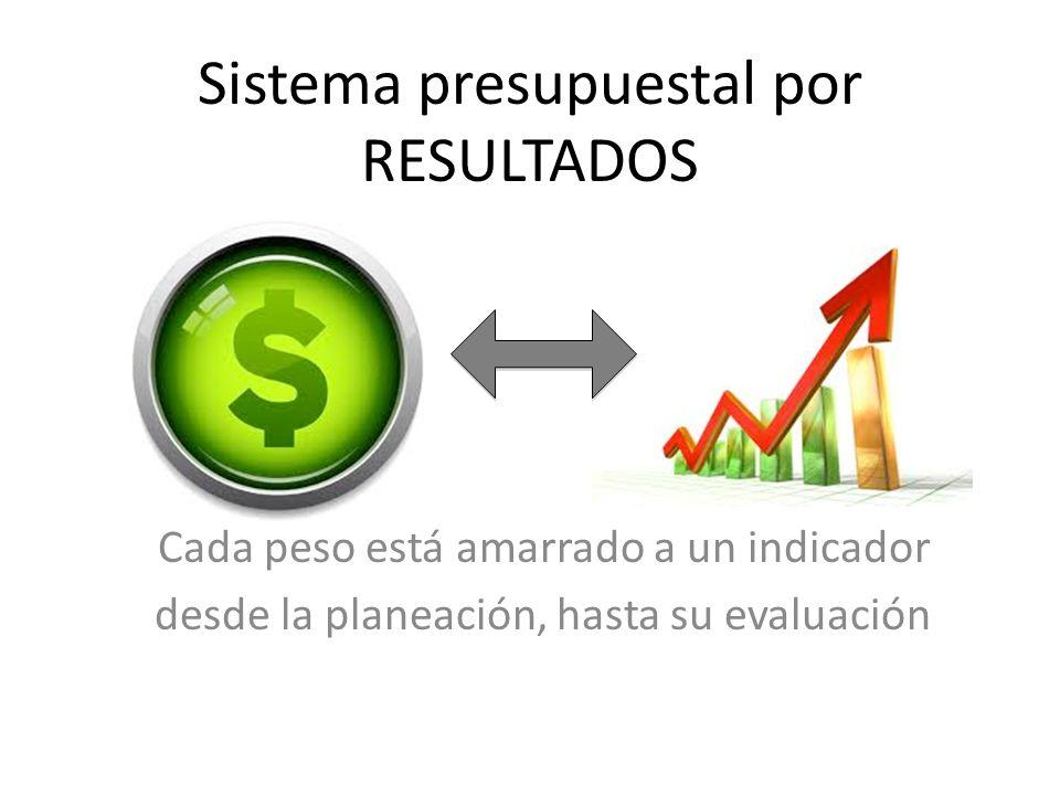 Sistema presupuestal por RESULTADOS