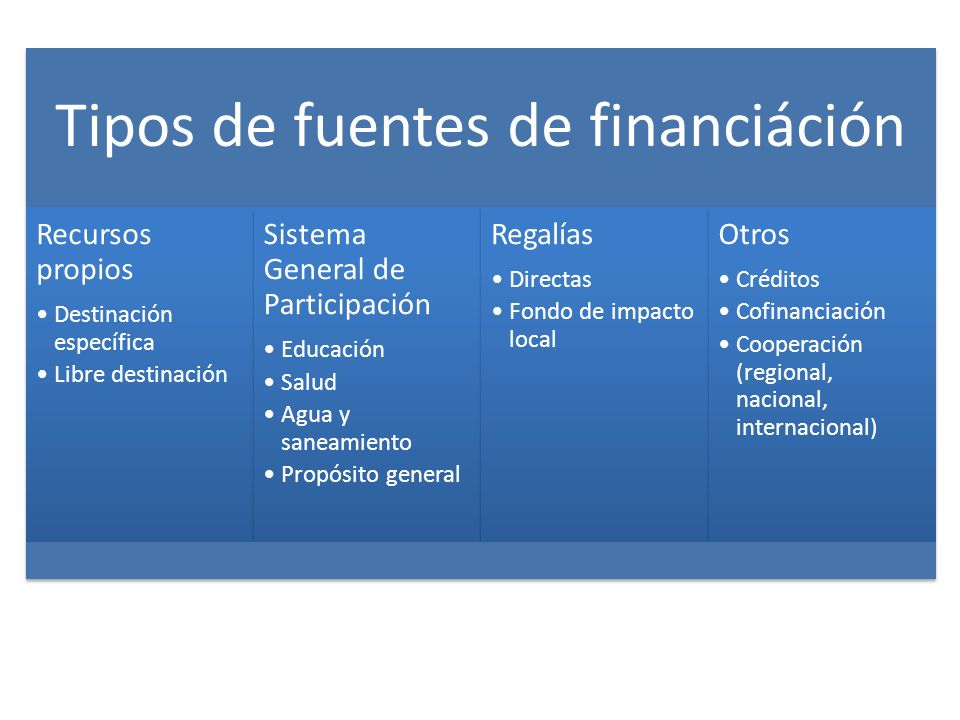 Tipos de fuentes de financiáción
