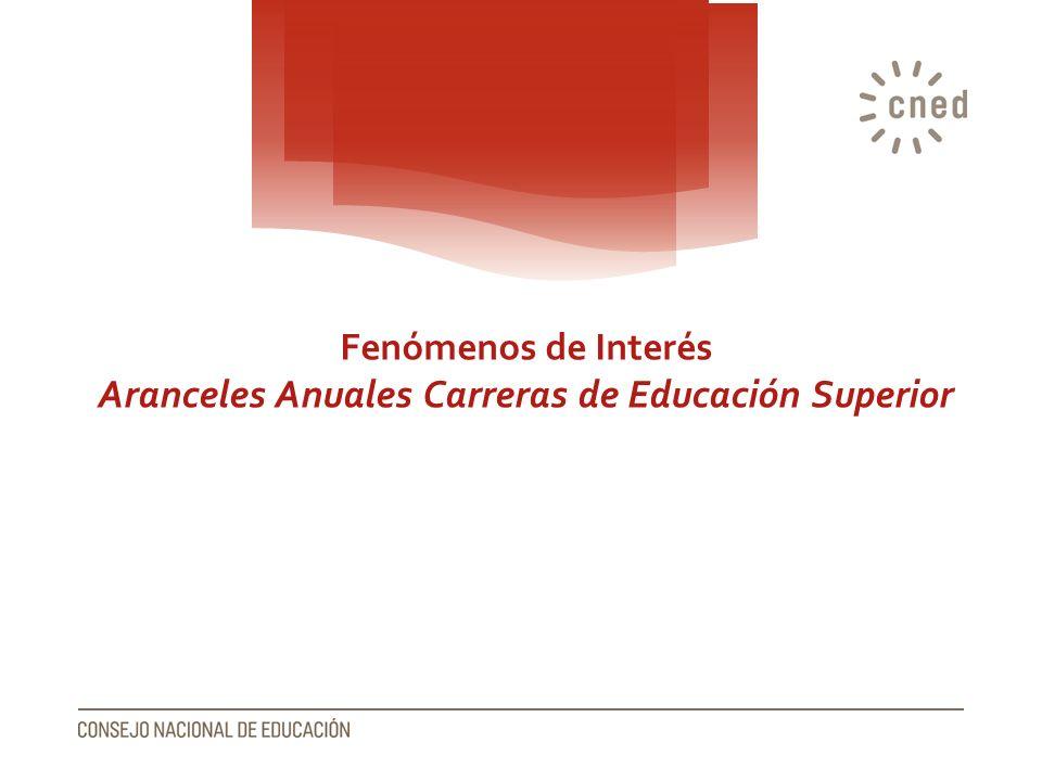 Fenómenos de Interés Aranceles Anuales Carreras de Educación Superior