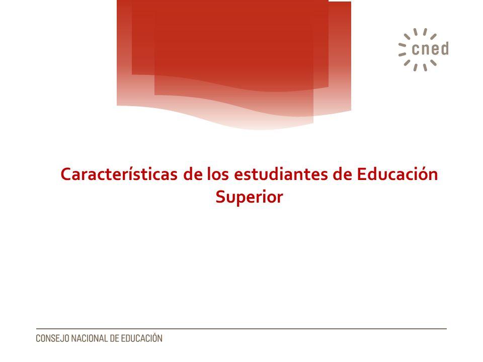 Características de los estudiantes de Educación Superior