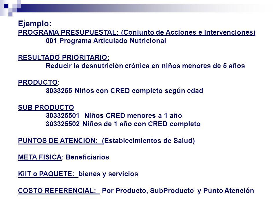 Ejemplo: PROGRAMA PRESUPUESTAL: (Conjunto de Acciones e Intervenciones) 001 Programa Articulado Nutricional.