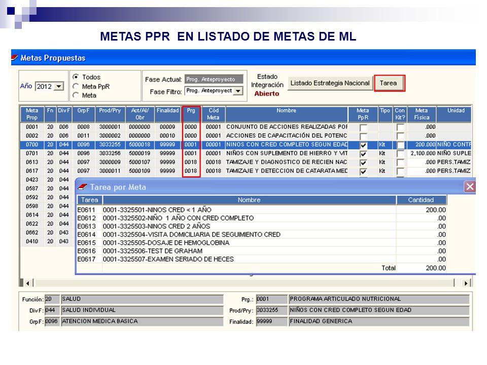 METAS PPR EN LISTADO DE METAS DE ML