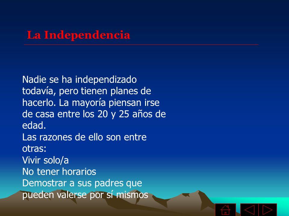 La Independencia Nadie se ha independizado todavía, pero tienen planes de hacerlo. La mayoría piensan irse de casa entre los 20 y 25 años de edad.